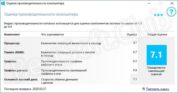 Программный интерфейс WSAT