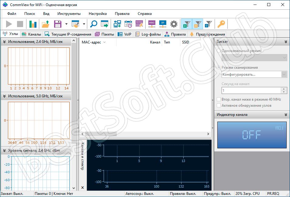 Программный интерфейс CommView for WiFi